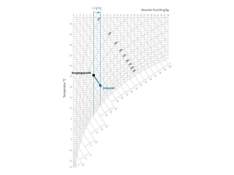 Atemberaubend 2 Takt Motordraht Diagramm Zeitgenössisch - Der ...